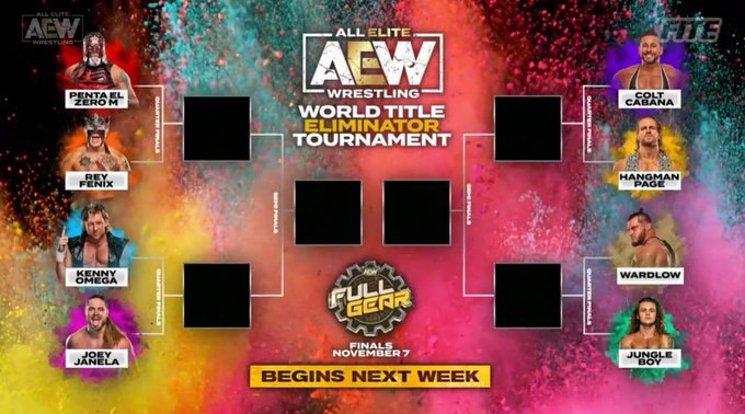 AEW World Title Eliminator